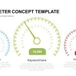 Speedometer Concept Template