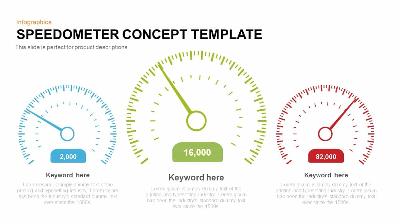 Speedometer Concept Template | SlideBazaar