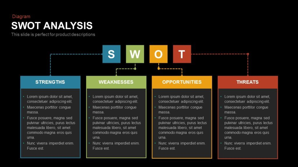 Swot Analysis Table Powerpoint And Keynote Template | Slidebazaar
