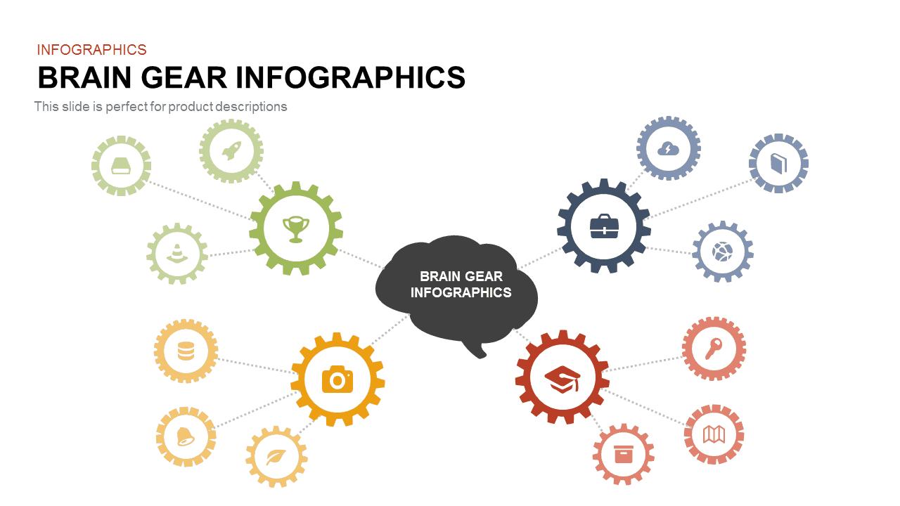 Brain Gear Infographics