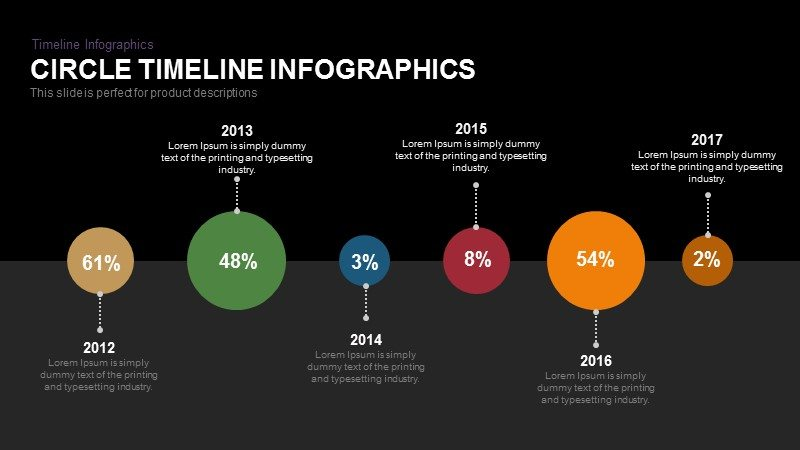 Circle Timeline Infographics Powerpoint and Keynote template
