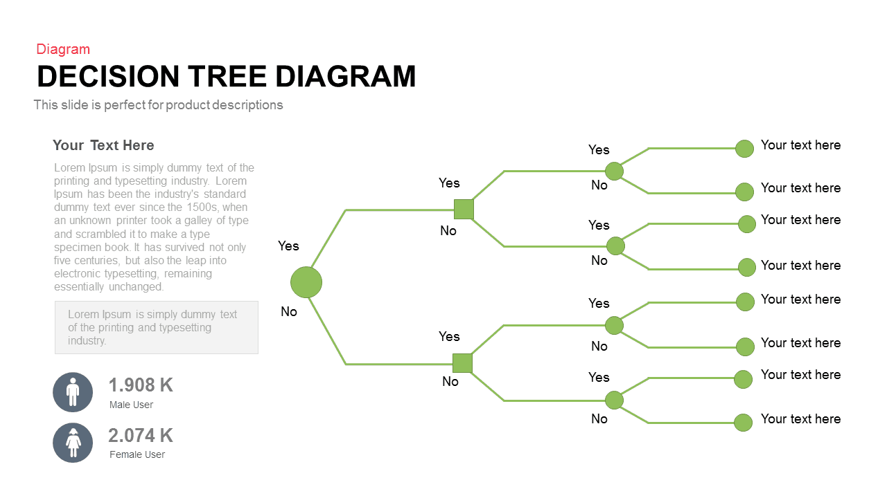 Decision tree diagram template for powerpoint keynote for Blank decision tree template