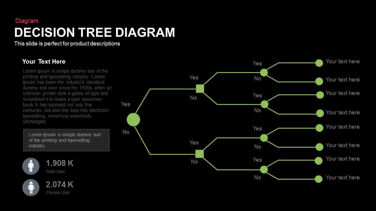 decision tree diagram template for powerpoint keynote slidebazaar