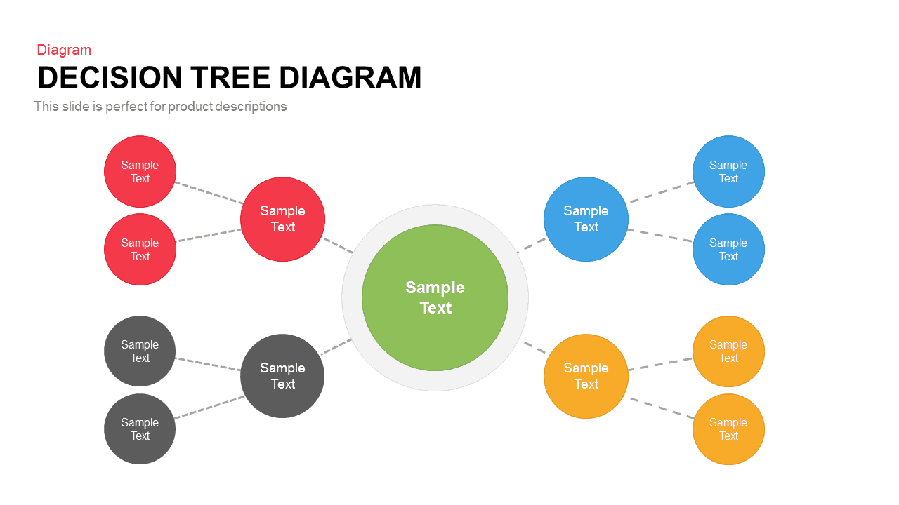Decision Tree Diagram Template for PowerPoint and Keynote Presentation