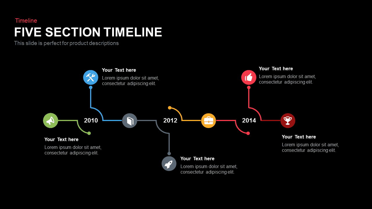 Five Section Timeline