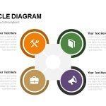 Four Circle Diagram