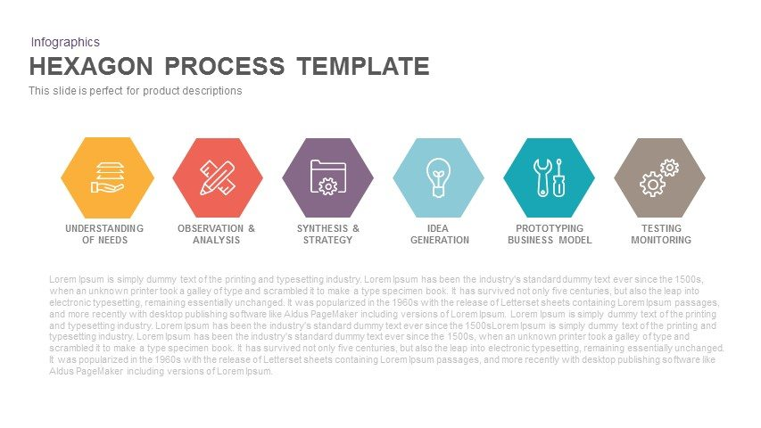 Hexagon Process Template Powerpoint and Keynote template