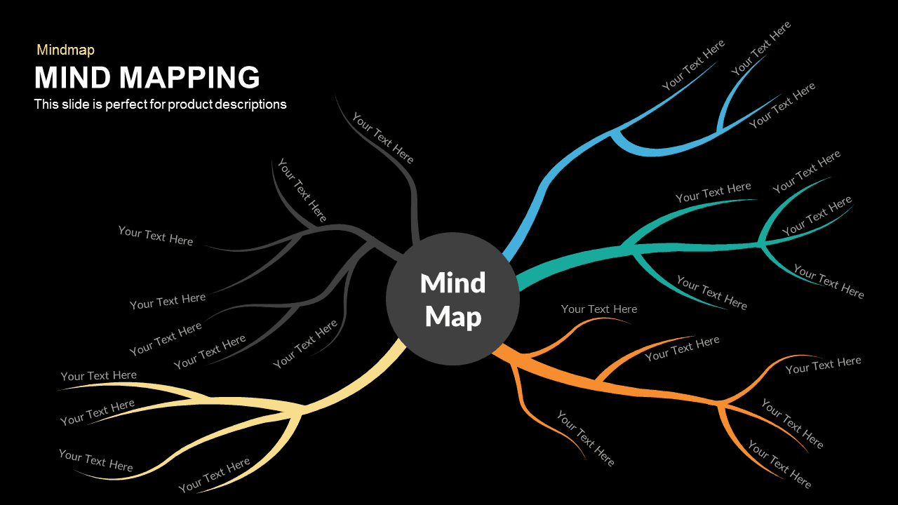 Mind Mapping Powerpoint and Keynote template