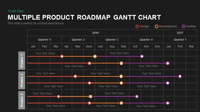 Multiple Product Roadmap Gantt Chart1