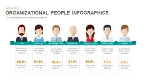 People Infographic Organizational PowerPoint Template and Keynote Slide
