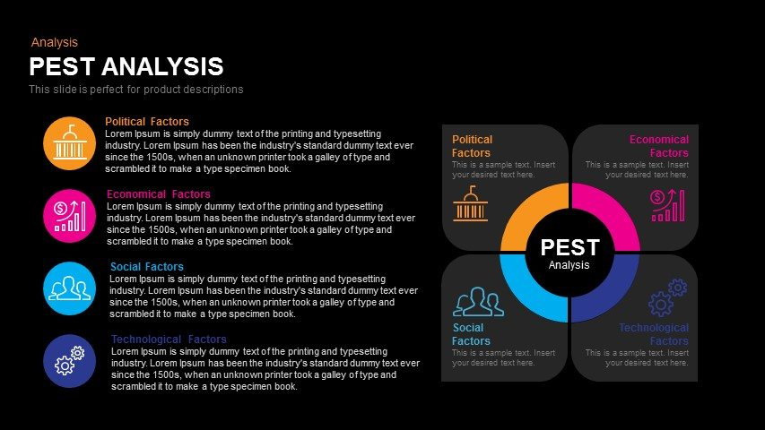 pest analysis of alcohol industry Industry analysis is effectively covered under the economic heading and any other variations of the pest model pest or swot a pest analysis most commonly.