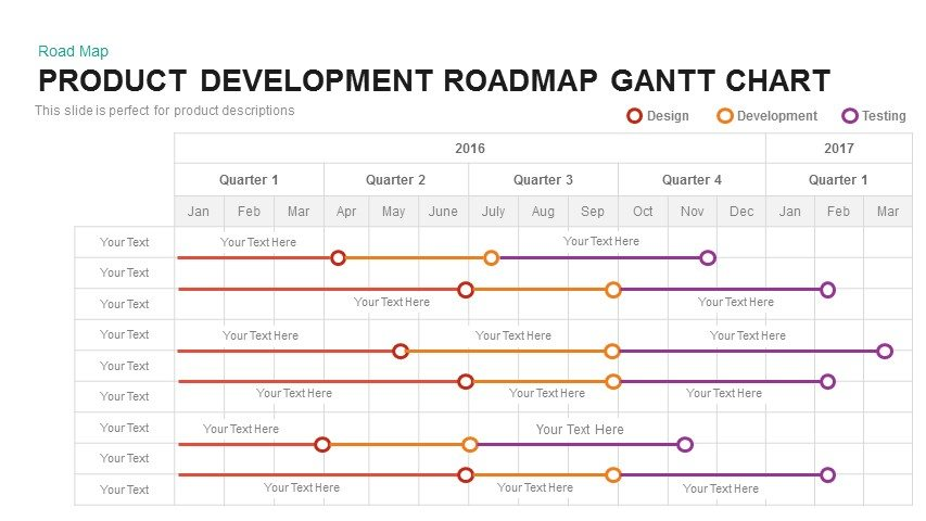 product roadmap gantt chart powerpoint and keynote template