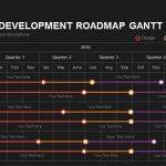 Product Development Roadmap Gantt Chart
