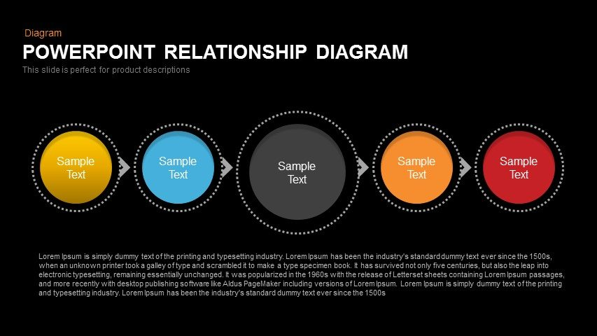 Relationship Diagram PowerPoint Template and Keynote Slide