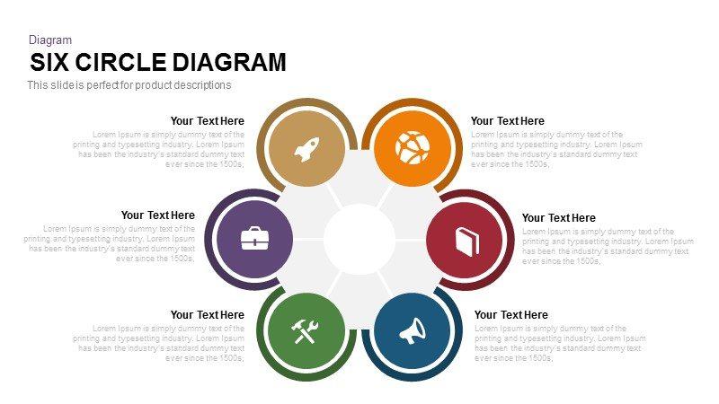 Six Circle Diagram