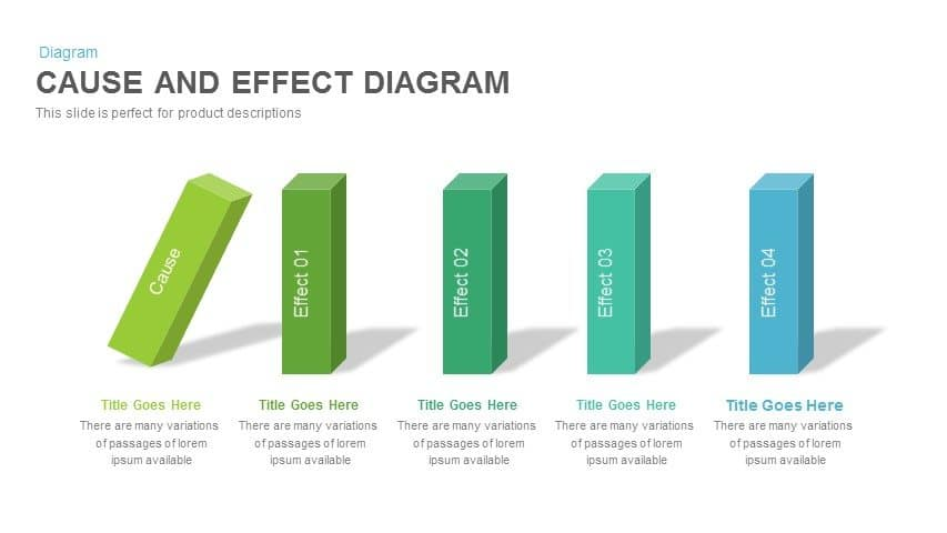Cause and Effect Diagram Template for PowerPoint and Keynote