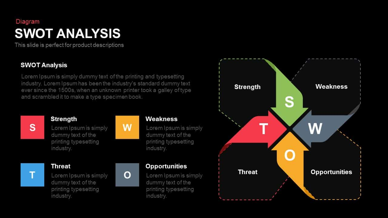 SWOT Analysis Powerpoint and Keynote template | SlideBazaar