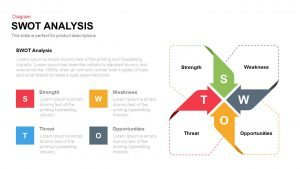 SWOT Analysis Template for PowerPoint and Keynote