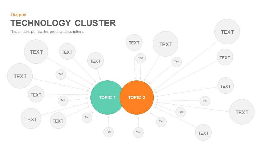 Technology Cluster Powerpoint and Keynote template
