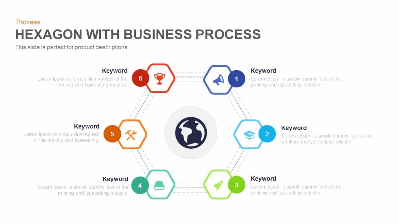 Hexagon with Business Process Powerpoint and Keynote template