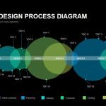 Product Design Process Diagram Powerpoint and Keynote Template