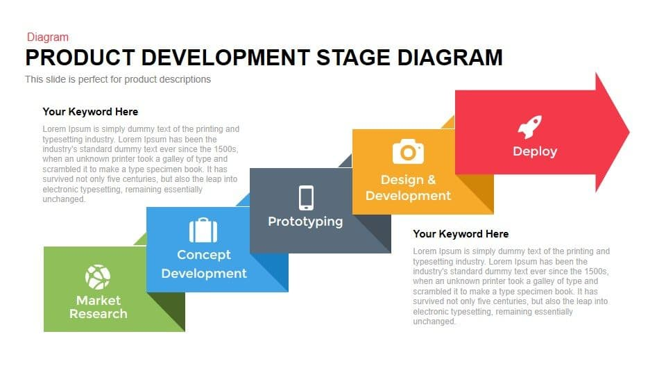 Product Development Process Diagram Template for PowerPoint