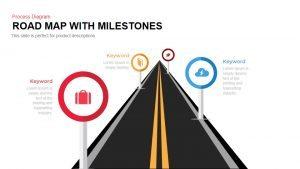 Roadmap with Milestones PowerPoint Template and Keynote Slide