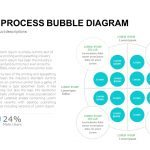 Circular Process Bubble Diagram Powerpoint and Keynote template
