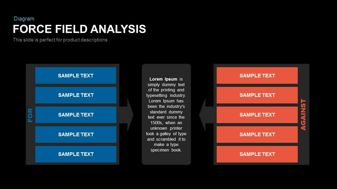 Force Field Analysis Powerpoint and Keynote template