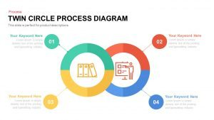 Twin Circle Process Diagram PowerPoint Template and Keynote Template