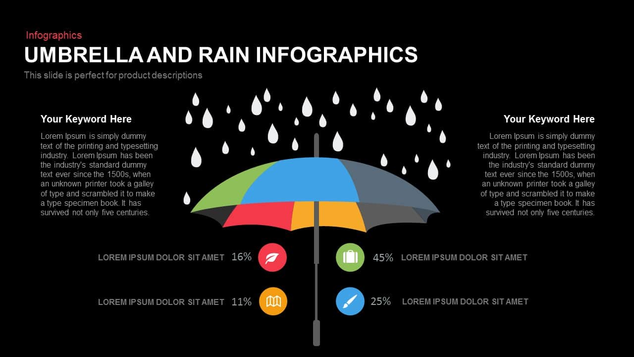 Umbrella and rain infographic powerpoint template keynote template umbrella and rain infographic powerpoint template and keynote template toneelgroepblik Choice Image