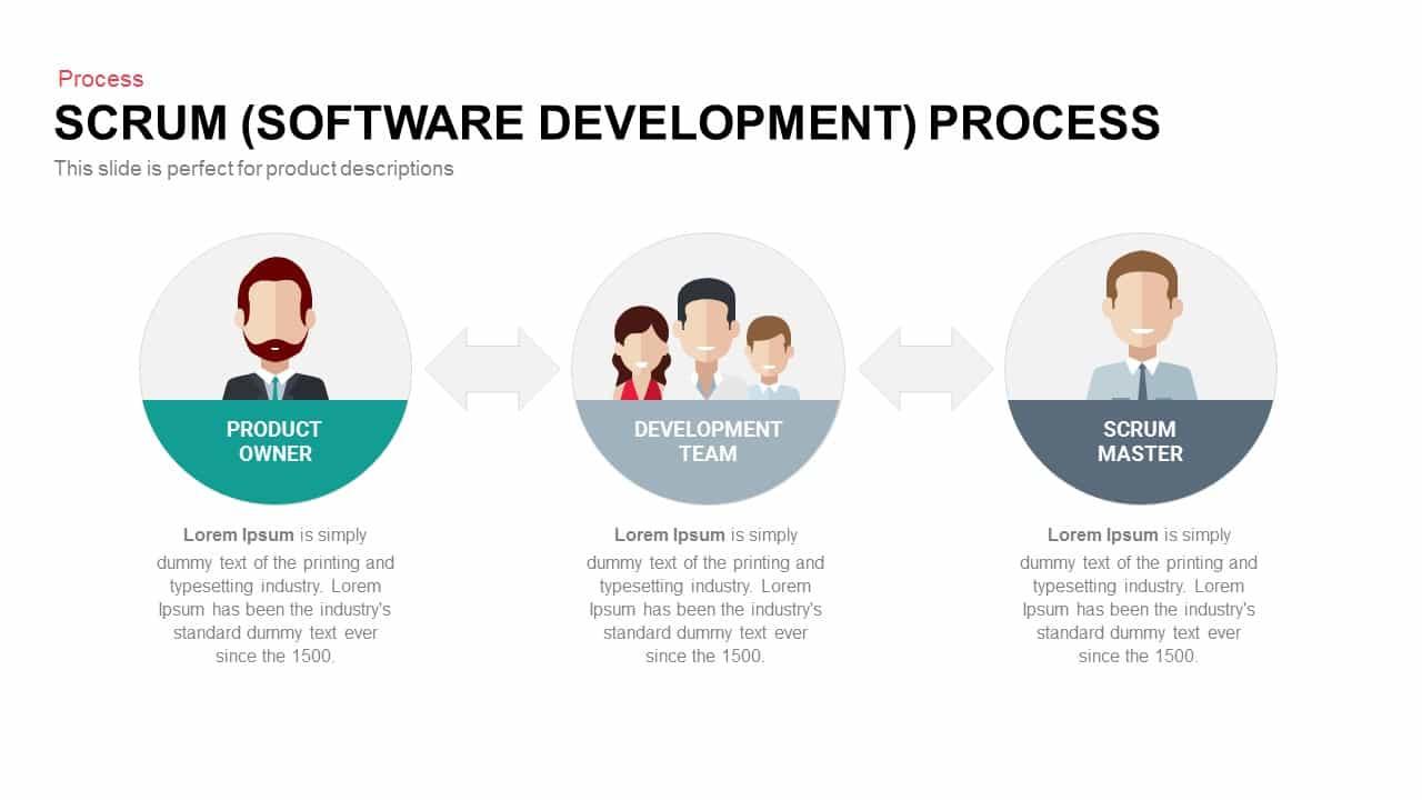 scrum process powerpoint template  software