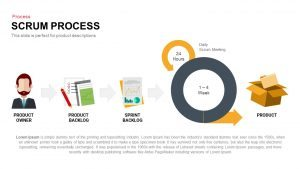 Scrum Process PowerPoint Template (Software-Development) and Keynote Template