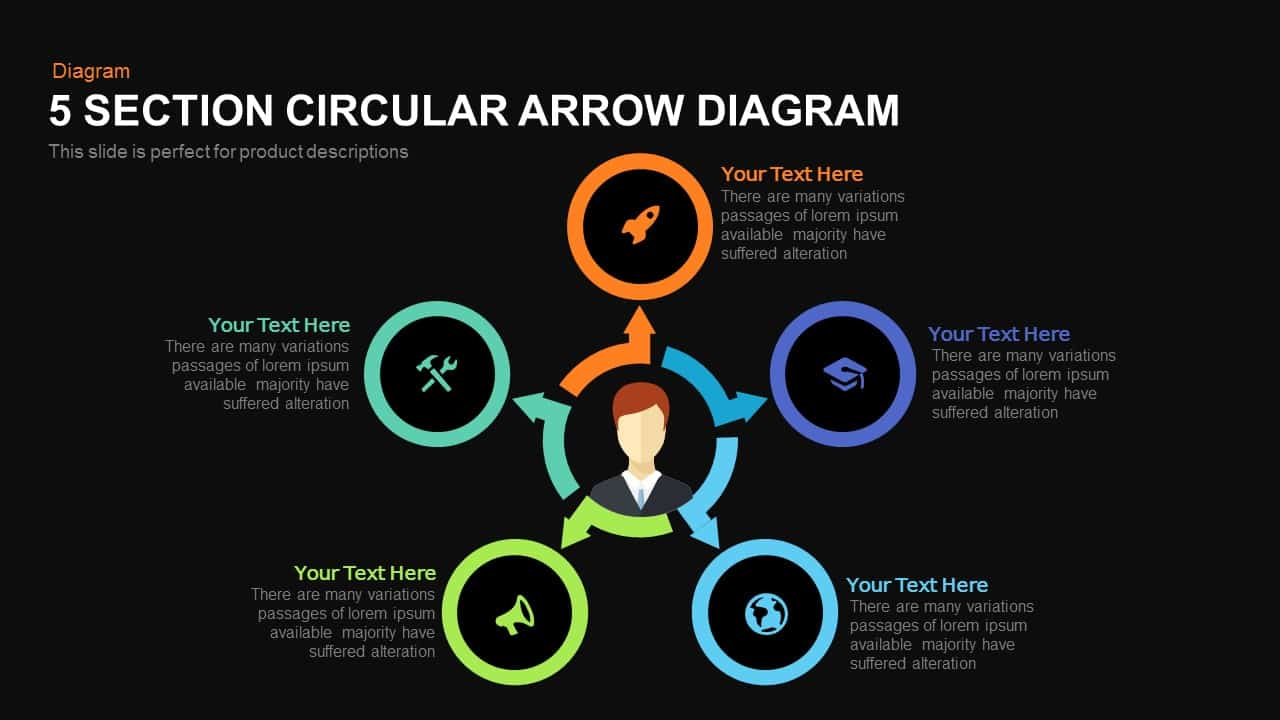 5 Section circular arrow diagram template