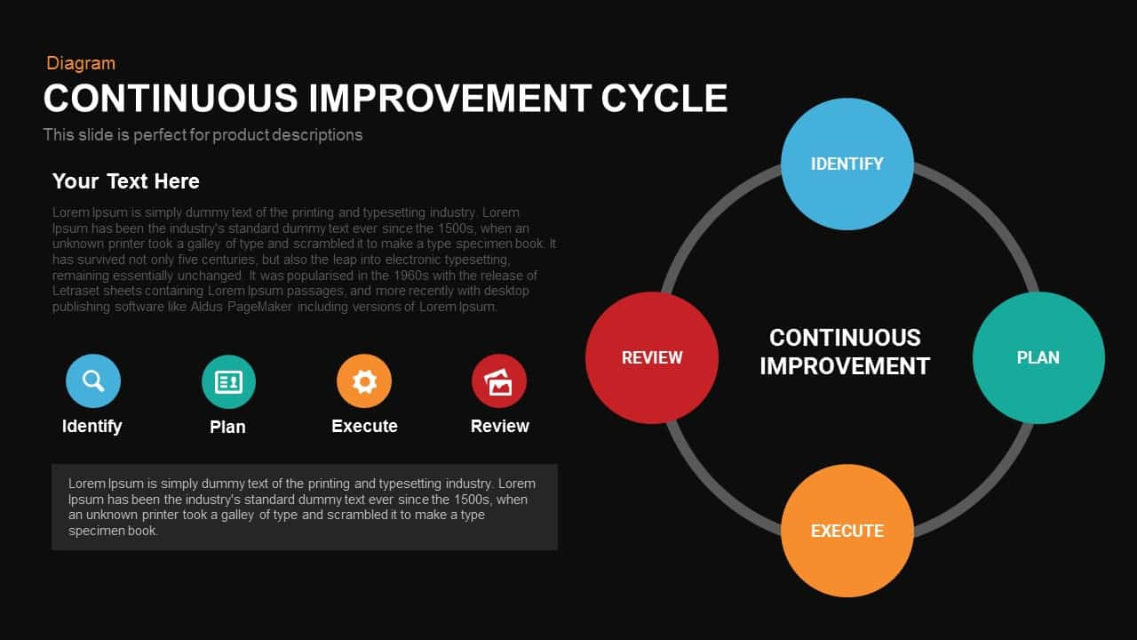 Continuous Improvement Cycle Powerpoint and Keynote template