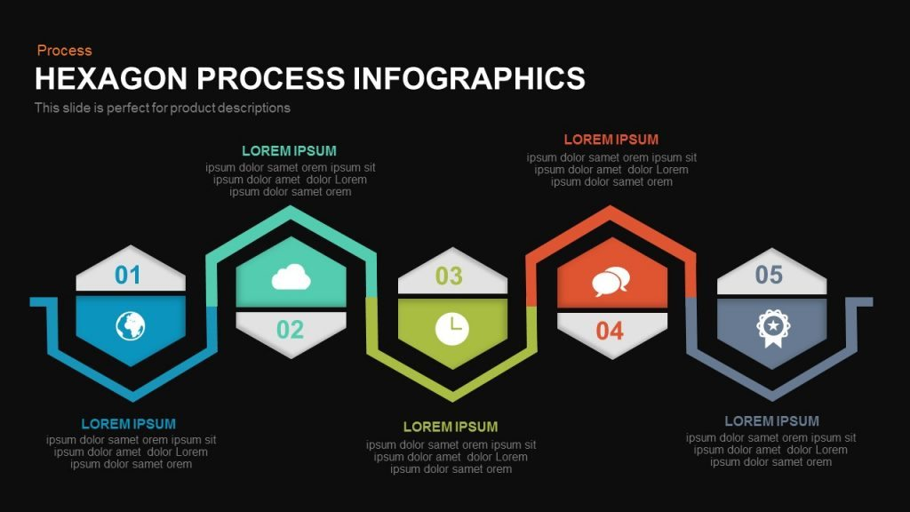 hexagon process infographics powerpoint and keynote