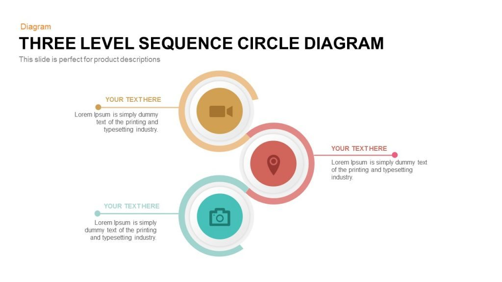 Powerpoint sequence diagram three level sequence circle diagram powerpoint and keynote ccuart Image collections
