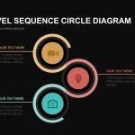 Three Level Sequence Circle Diagram Powerpoint and Keynote template