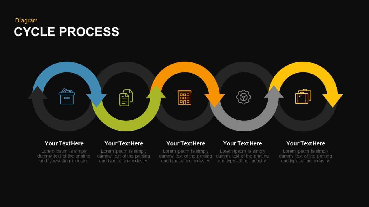 Cycle Process Powerpoint and Keynote template