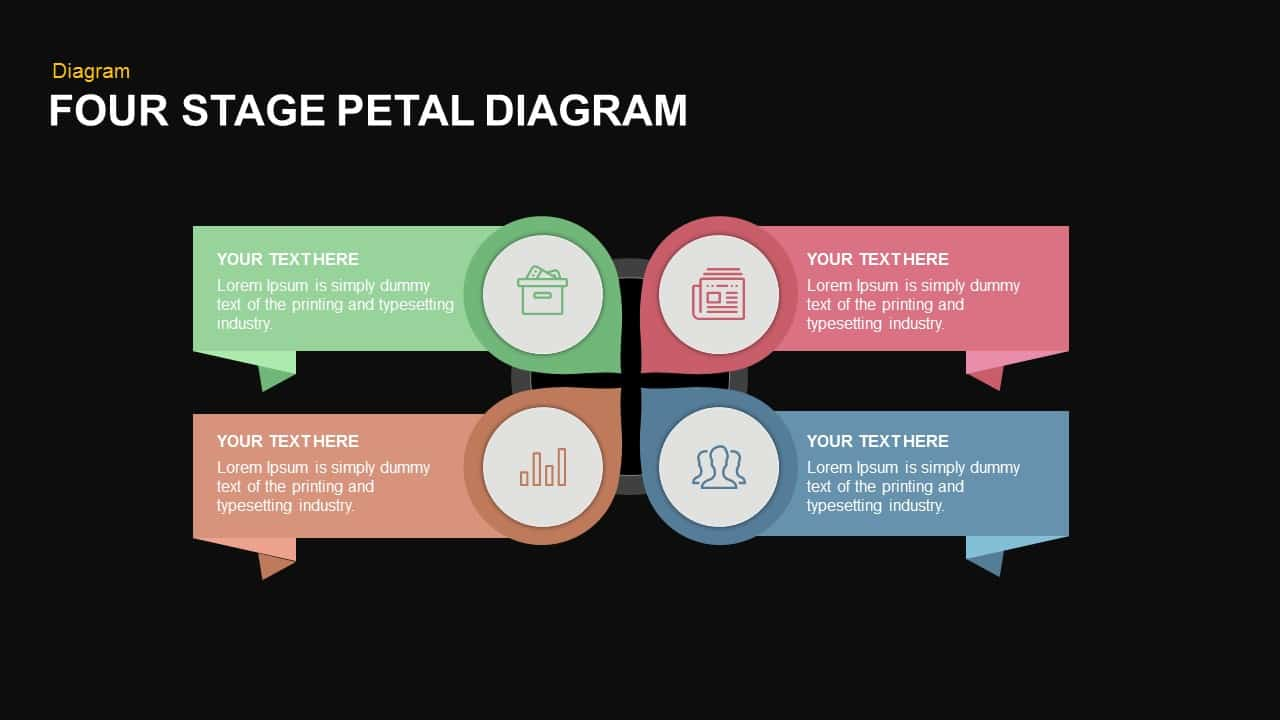 Four Stage Petal Diagram Powerpoint and Keynote template