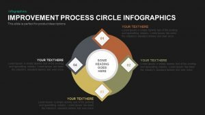 Process Improvement Circle Infographics Template for PowerPoint and Keynote