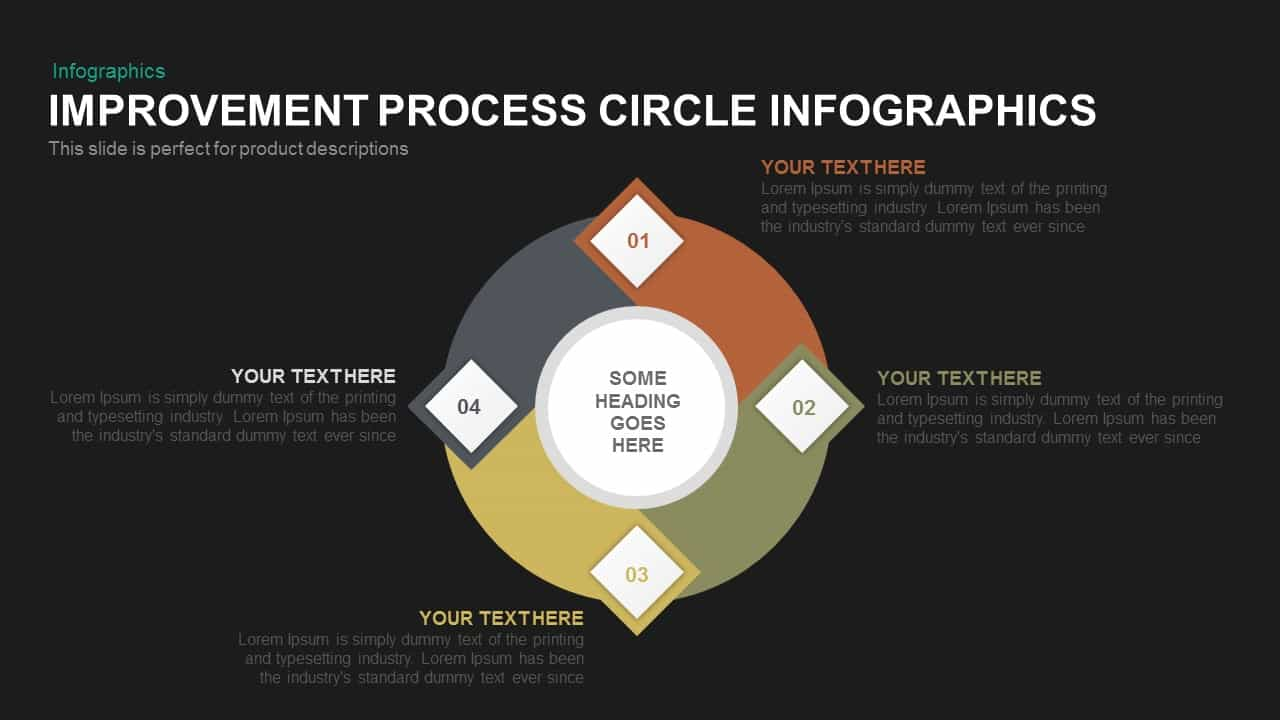 Process improvement circle infographics template for PowerPoint