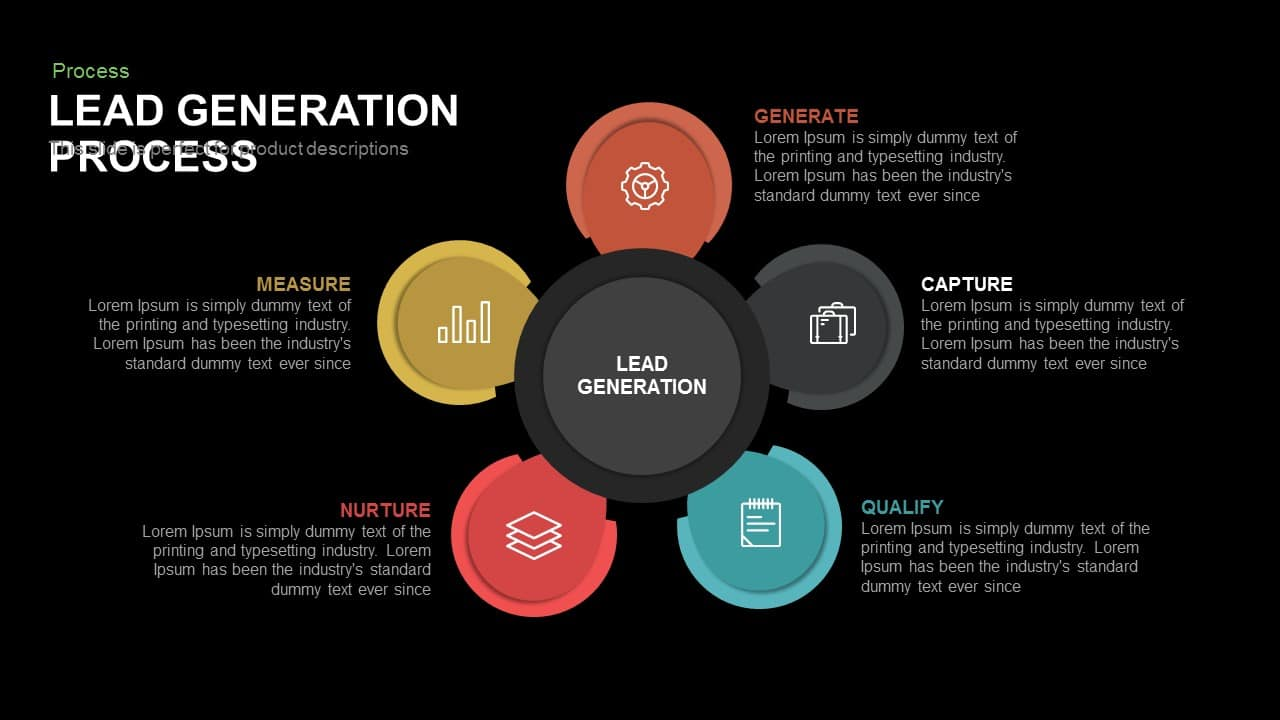 Lead Generation Process Powerpoint and Keynote template