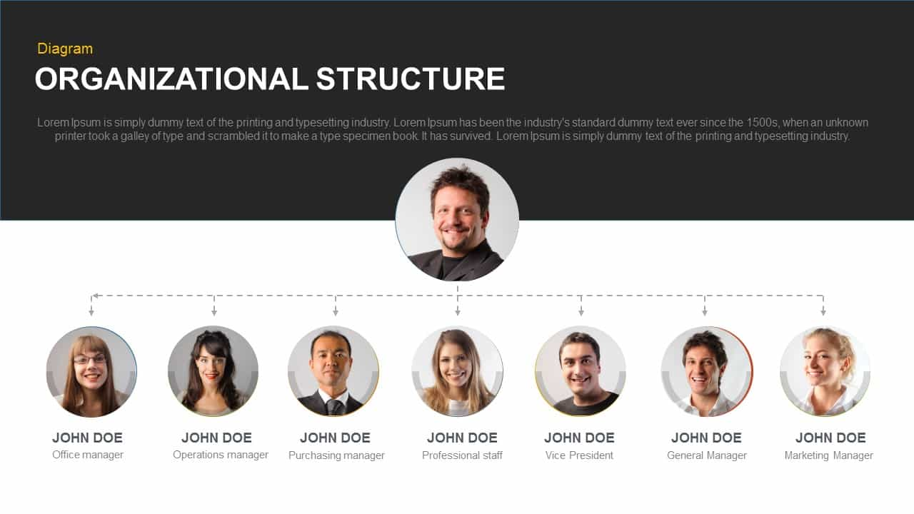 Organizational Structure Powerpoint and Keynote template - SlideBazaar