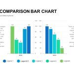 Product Bar Chart PowerPoint Comparison Template