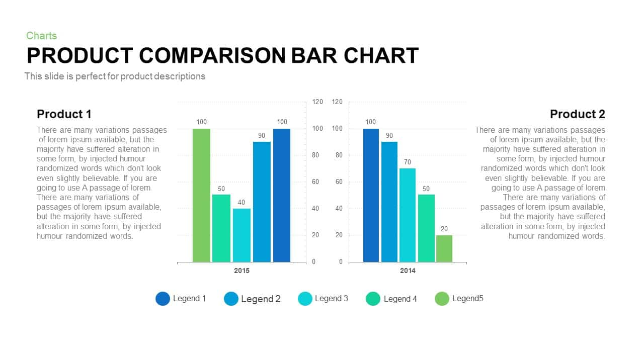 Data slidebazaar product comparison bar chart powerpoint and keynote template nvjuhfo Image collections