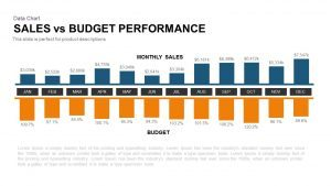 Sales Vs Budget Performance Template for PowerPoint and Keynote