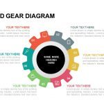 Six Staged Gear Diagram Powerpoint and Keynote template