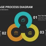 Three Stage Process Diagram Powerpoint and Keynote template