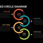 Four Linked Circle Diagram Powerpoint and Keynote template